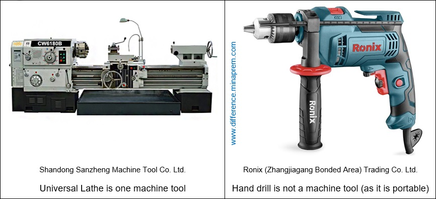Difference Between Machine And Machine Tool